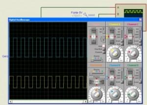 FIG 4 O osciloscópio mostra o sinal de entrada canal A de 3Vpp 1KHz Saída no canal B de 5Vpp 1KHz sinal invertido